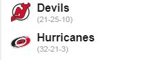NJD vs. Carolina Hurricanes, and their records as of 2/14/2020