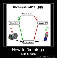 engineering flow chart. if it moves and shouldn't, use duct tape. if it doesn't move and should, use wd-40. otherwise, it's not a problem!